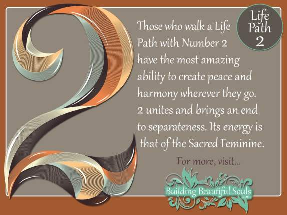 Numerology-2-Number-2-Symbols-Meanings-1280x960